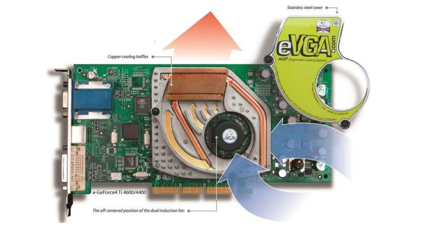 EVGA ofrece 1.000 dólares por una GeForce 4 ACS o ACS2