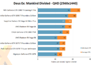 Análisis de rendimiento de la Sapphire Radeon RX Vega 64 Nitro+ 35