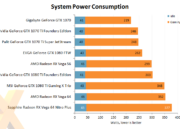 Análisis de rendimiento de la Sapphire Radeon RX Vega 64 Nitro+ 33