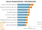 Análisis de rendimiento de la Sapphire Radeon RX Vega 64 Nitro+ 39