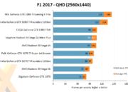 Análisis de rendimiento de la Sapphire Radeon RX Vega 64 Nitro+ 41