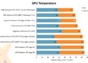 Análisis de rendimiento de la Sapphire Radeon RX Vega 64 Nitro+ 49