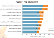 Análisis de rendimiento de la Sapphire Radeon RX Vega 64 Nitro+ 51
