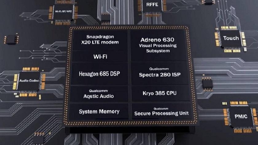 Especificaciones completas del Snapdragon 845; núcleos Kryo 385 28