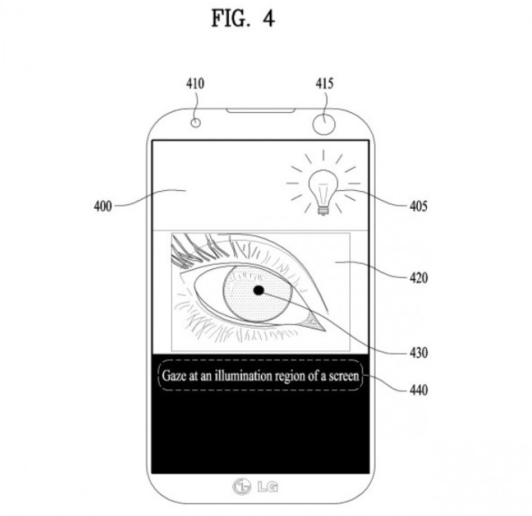El LG G7 podría apostar por un escáner de iris avanzado 30