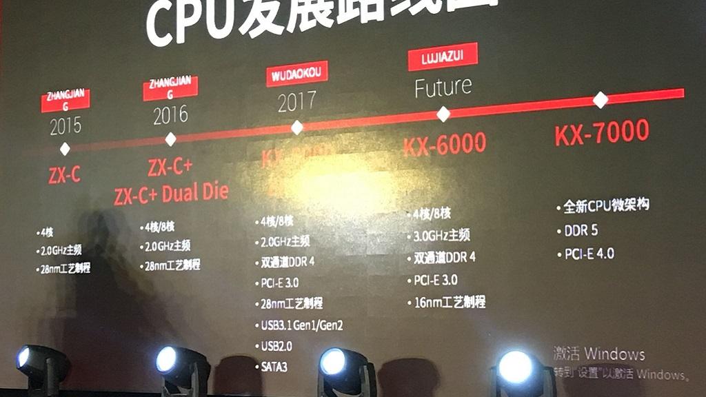 VIA Technologies quiere volver a intentarlo con nuevas CPUs x86 31