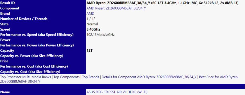 Listado el AMD Ryzen 5 2600, especificaciones de este nuevo chip 31