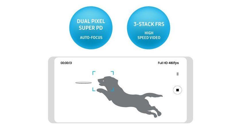 El Galaxy S9 de Samsung podría grabar vídeo a 480 FPS y 1080p