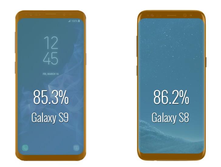 Comparativa de pantalla: Galaxy S9 frente al Galaxy S8 35