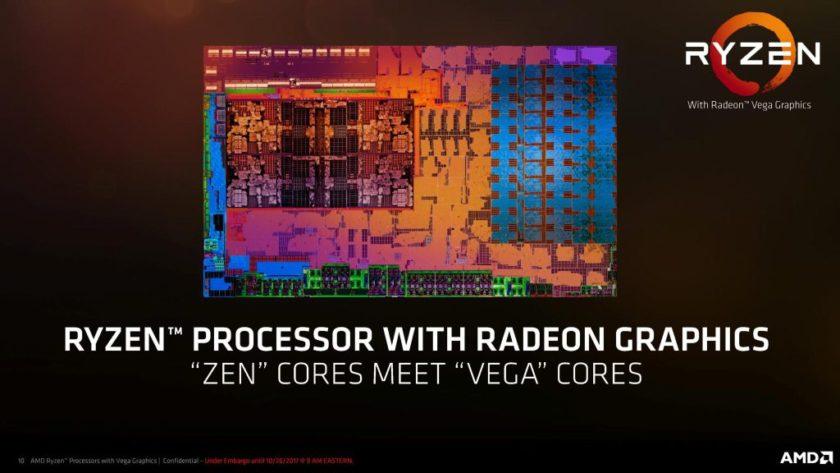 AMD Ryzen 5 2400GE y Ryzen 3 2200GE; versiones de bajo consumo