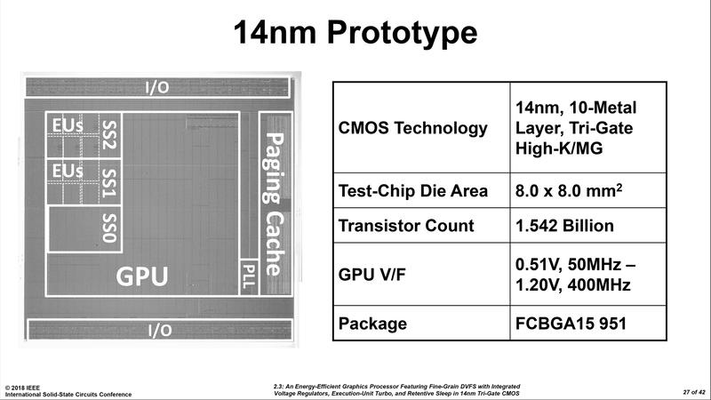 gráfica dedicada Intel