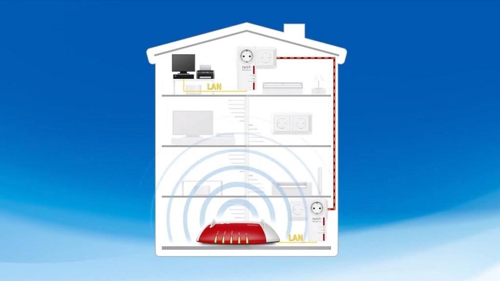 Descubre las ventajas que ofrecen los dispositivos PLC 30