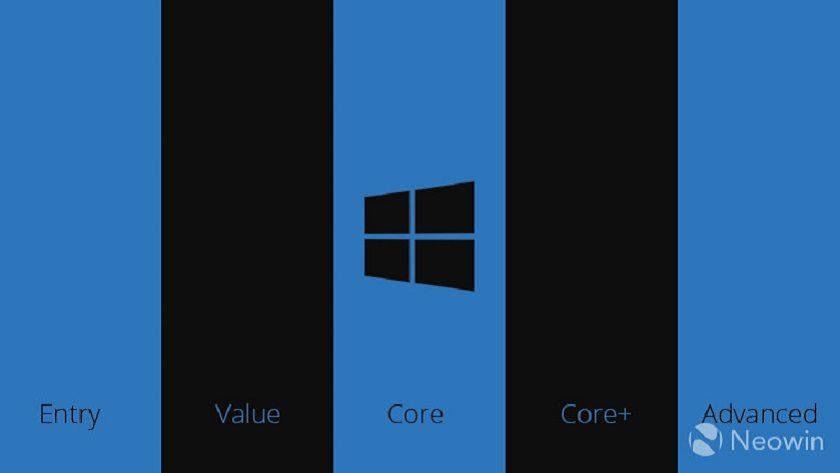 Microsoft prepara cinco versiones de Windows 10 para consumo; precios y requisitos