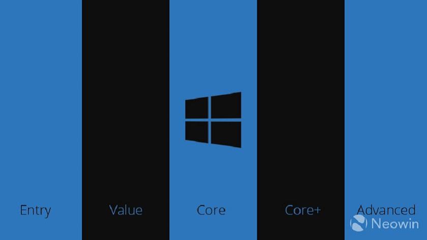 Microsoft prepara cinco versiones de Windows 10 para consumo; precios y requisitos 29