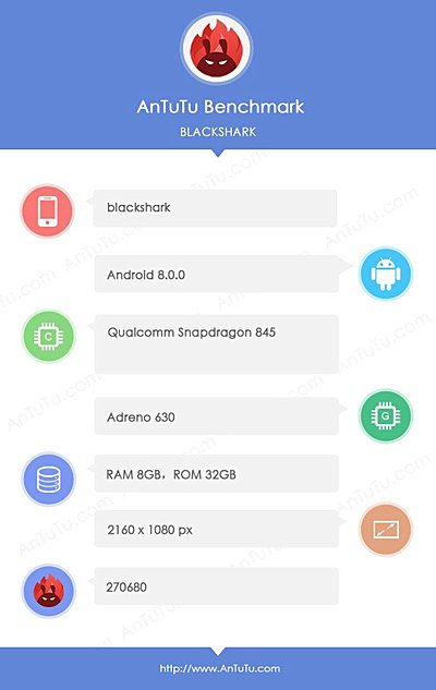"""Xiaomi Blackshark; un smartphone """"gaming"""" de alto rendimiento 31"""