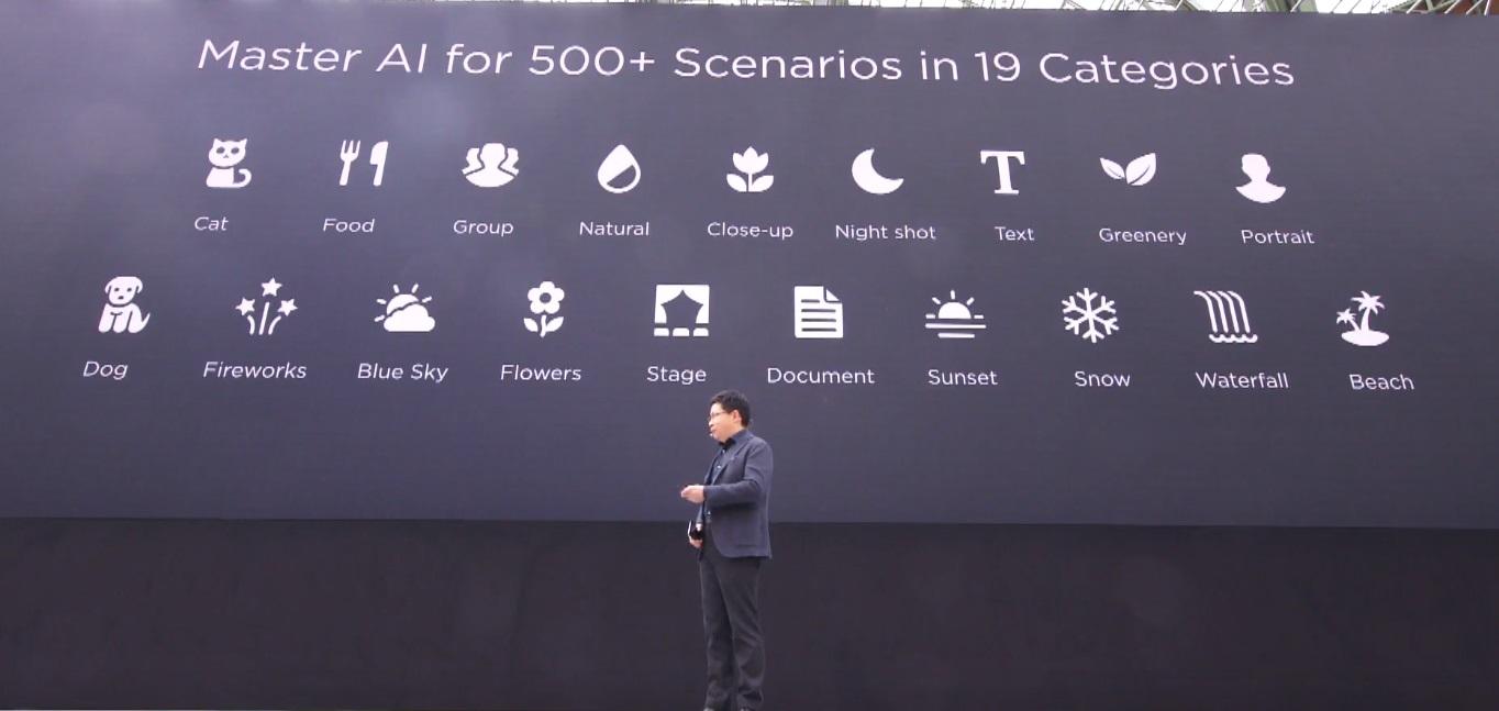 Huawei P20 y Huawei P20 Pro, toda la información 44