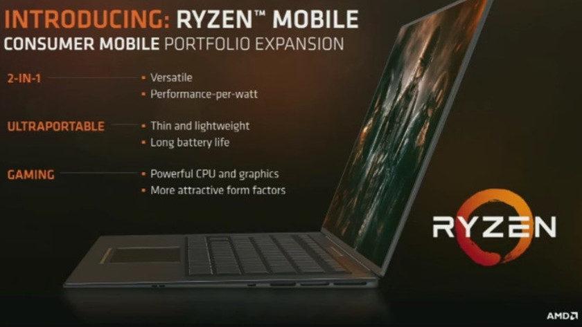 Dell comercializa un Inspiron 17 con procesador Ryzen Mobile 28
