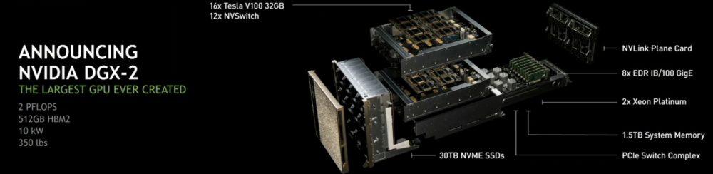 NVIDIA anuncia la tarjeta gráfica Quadro GV100 con 32 GB de HBM2 32
