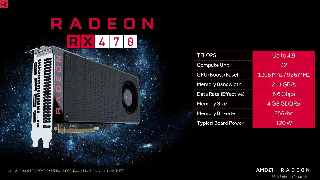 Radeon RX 470 de 4 GB frente a GeForce GTX 1060 de 3 GB en juegos actuales 29