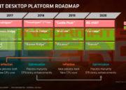 Threadripper 2 es una realidad, AMD tiene grandes planes 33