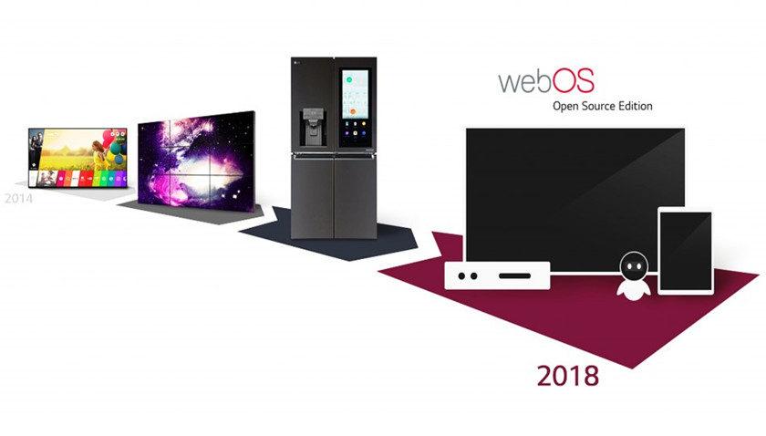 LG publica una versión webOS Open Source Edition