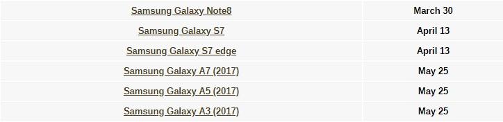 Fecha de lanzamiento de Android O para los Galaxy Note 8, Galaxy S7 y Galaxy A 2017 39