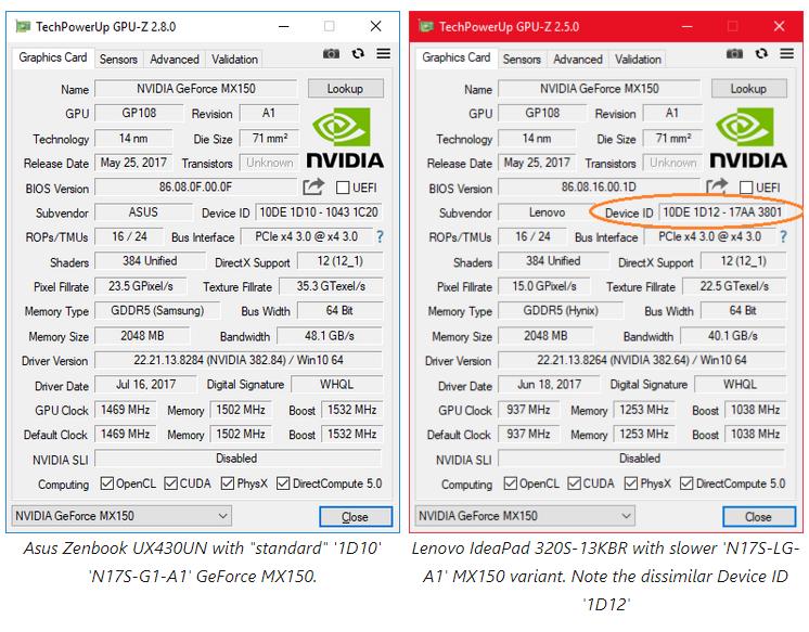 NVIDIA está suministrando versiones lentas de la GeForce MX150 sin diferenciarlas correctamente 31