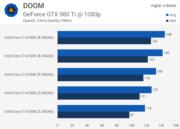 Tarjetas gráficas y CPUs en 1080p: ¿Cuál es la mejor combinación? 40