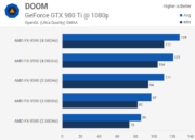 Tarjetas gráficas y CPUs en 1080p: ¿Cuál es la mejor combinación? 36