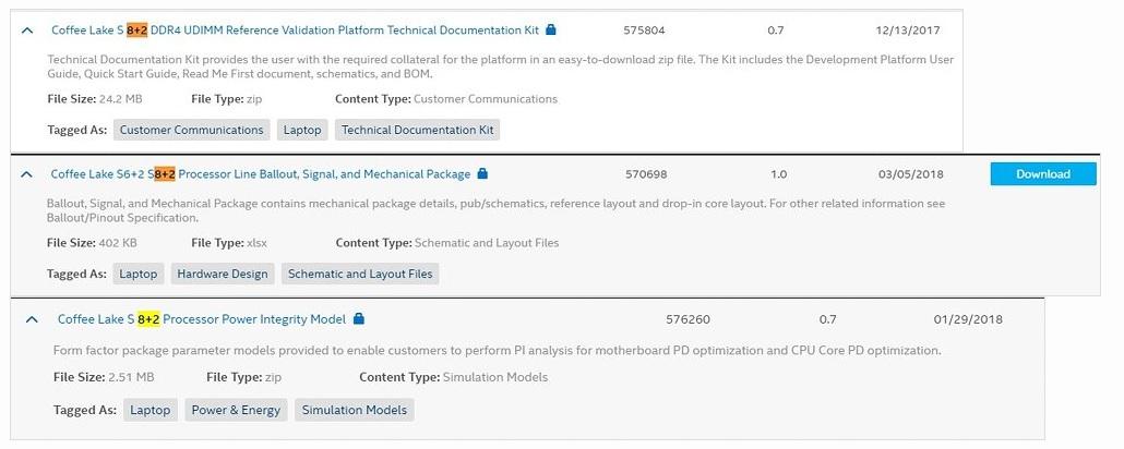 Documentación de Intel confirma CPUs Coffee Lake S de 8 núcleos 36