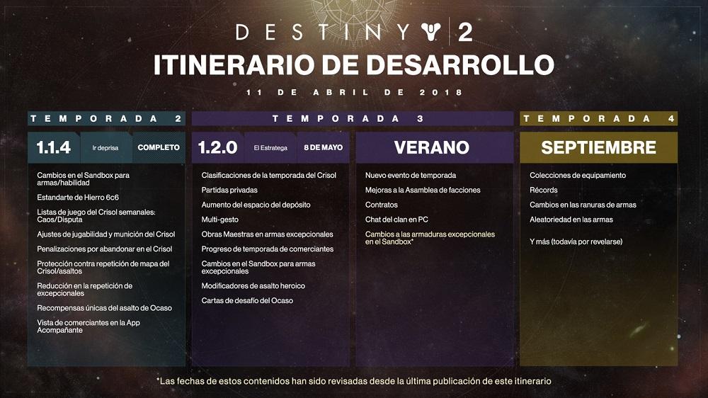 Warmind es la nueva expansión de Destiny 2, llegará el 8 de mayo 34