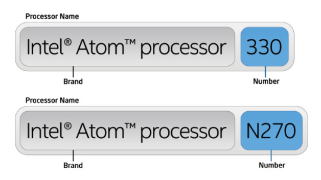 Guía de procesadores Intel, desenredando la madeja de un catálogo confuso 56