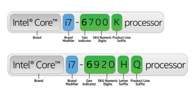 Guía de procesadores Intel, desenredando la madeja de un catálogo confuso 40