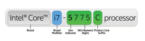 Guía de procesadores Intel, desenredando la madeja de un catálogo confuso 42