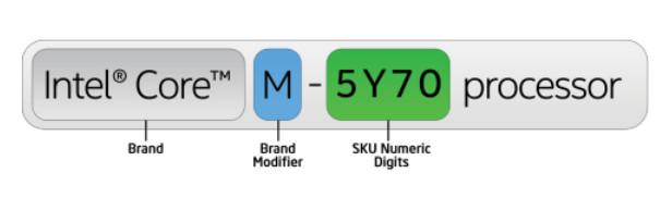 Guía de procesadores Intel, desenredando la madeja de un catálogo confuso 50
