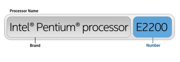 Guía de procesadores Intel, desenredando la madeja de un catálogo confuso 52