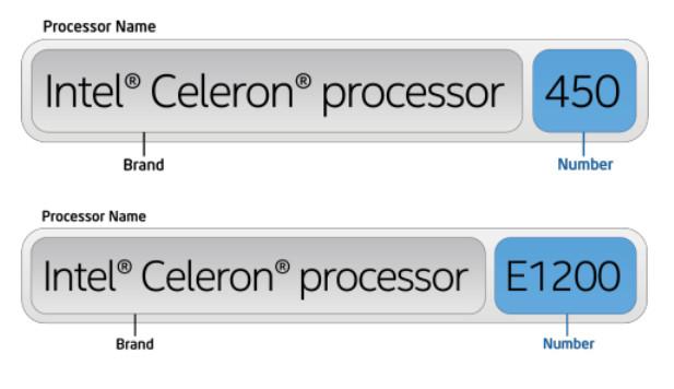 Guía de procesadores Intel, desenredando la madeja de un catálogo confuso 54