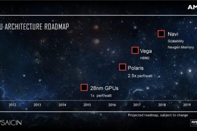 Las Radeon RX 500X llegarán en el tercer trimestre: ¿Pocas mejoras?