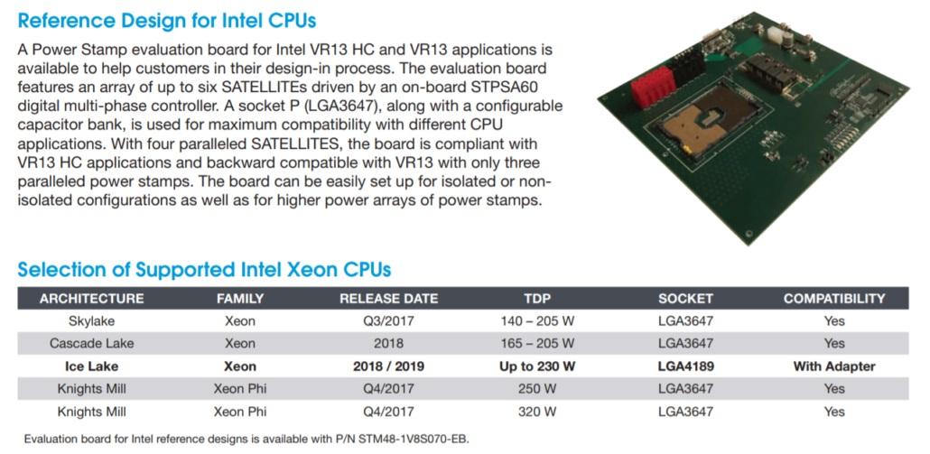 Intel Xeon Ice Lake utilizará memoria en óctuple canal 32