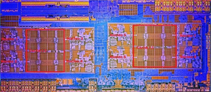 Procesadores AMD: Guía para poder diferenciarlos correctamente 35