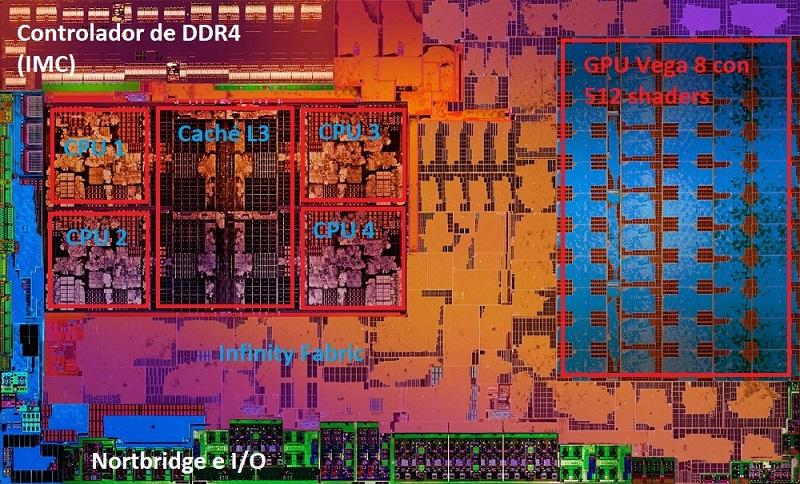 Procesadores AMD: Guía para poder diferenciarlos correctamente 39