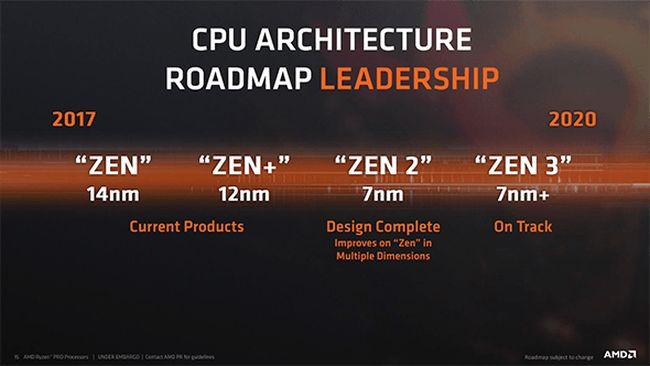 AMD de 7 nm: nuevas CPU y GPU están en camino 32