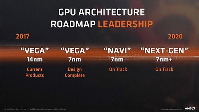 AMD de 7 nm: nuevas CPU y GPU están en camino 34