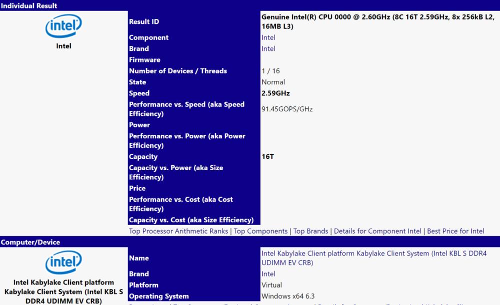 Procesador Coffee Lake de Intel con 8 núcleos aparece en SiSoft Sandra 30
