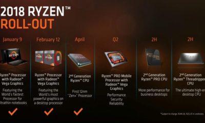 AMD anuncia conferencia para el Computex 2018: ¿qué podemos esperar? 120