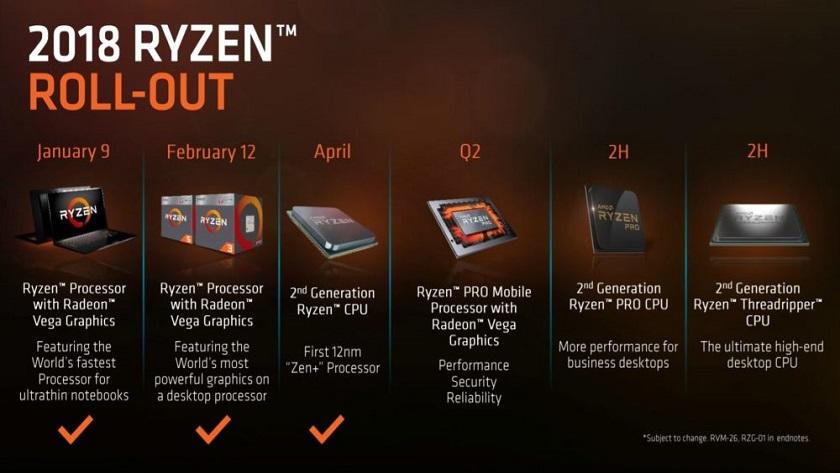 AMD anuncia conferencia para el Computex 2018: ¿qué podemos esperar? 31