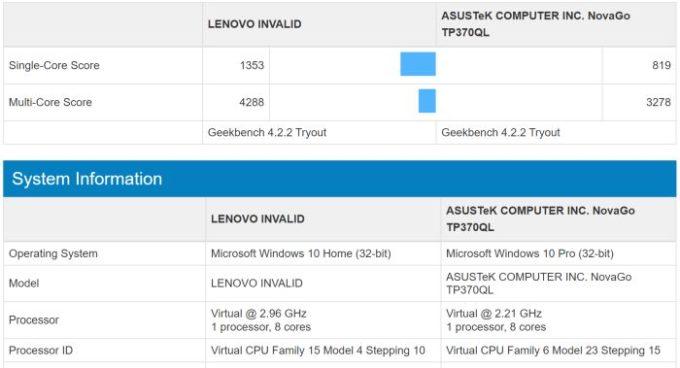 Snapdragon 845 y Windows 10 sobre ARM: hasta un 40% más de rendimiento 32