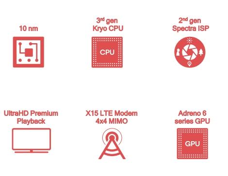 Qualcomm presenta Snapdragon 710: más rendimiento, menos consumo y AI 31