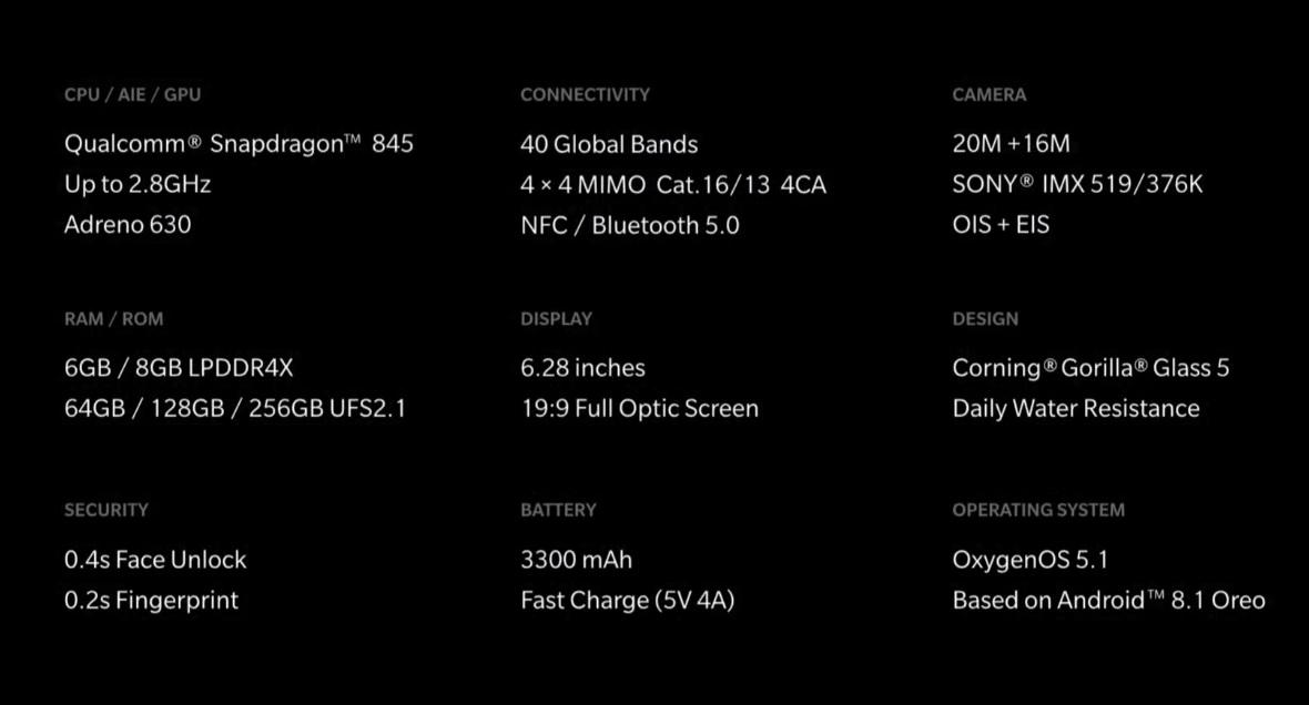 OnePlus 6: especificaciones y precio de este nuevo tope de gama 30