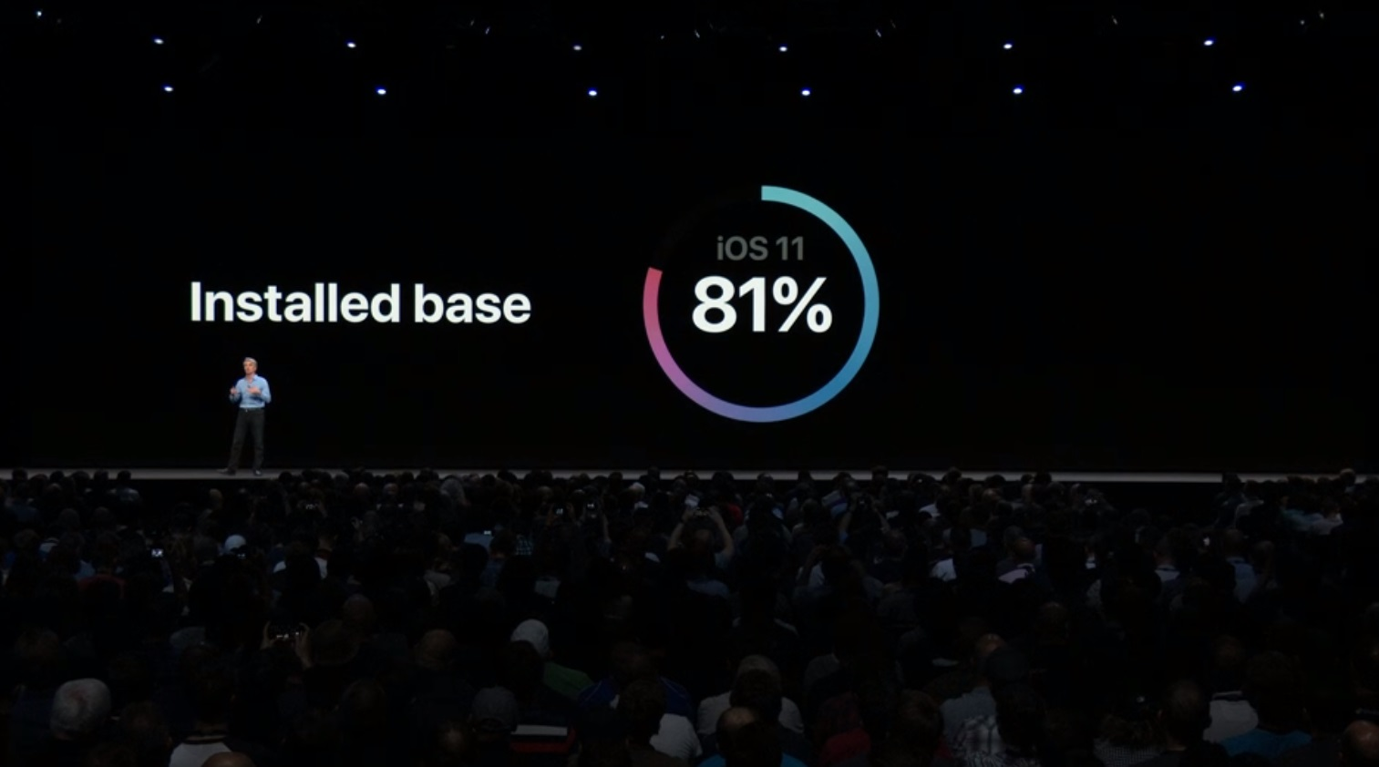 Apple anuncia iOS 12 33